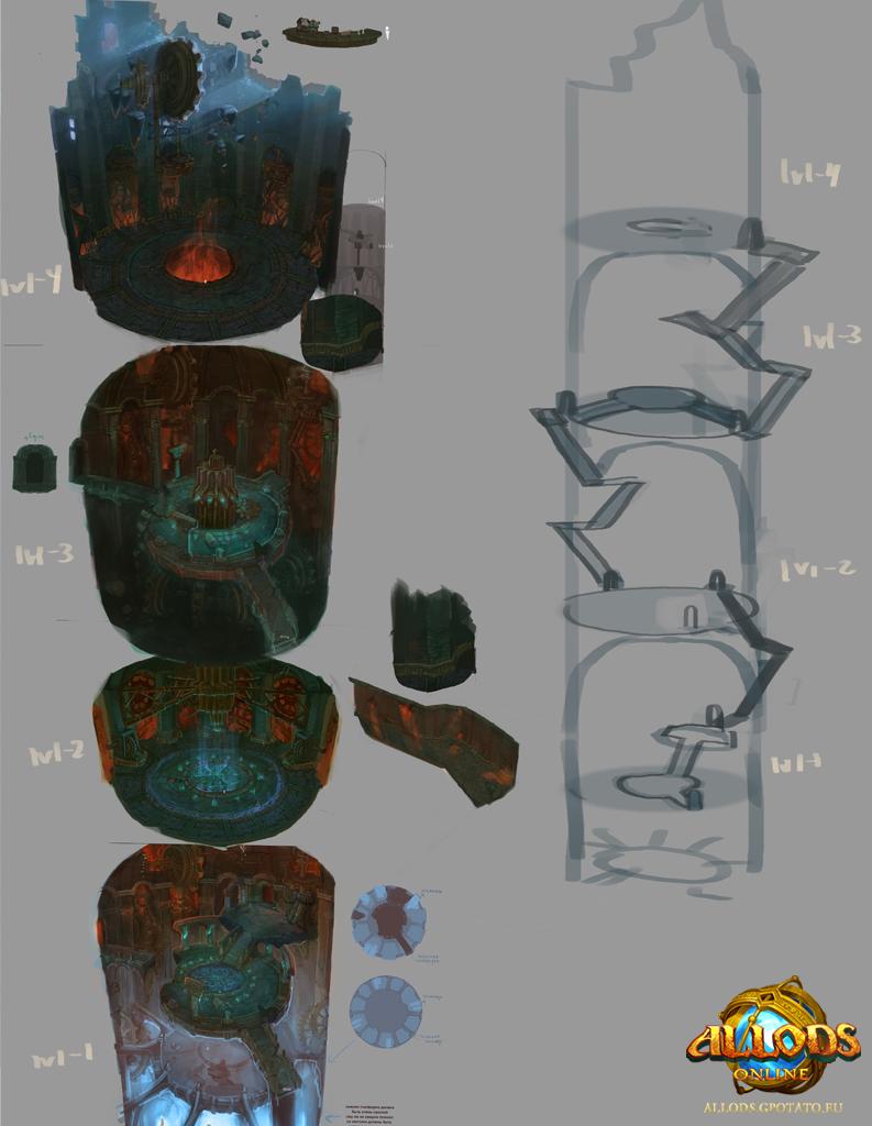 Cliquez sur l'image pour la voir en taille réelleNom : allods-artwork_Gorluxor_tower_interior_whole.jpgAffichages : 113Taille : 352,1 KoID : 443