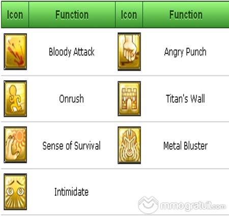 Cliquez sur l'image pour la voir en taille réelleNom : WarriorSkills copia_1.jpgAffichages : 300Taille : 44,2 KoID : 5897