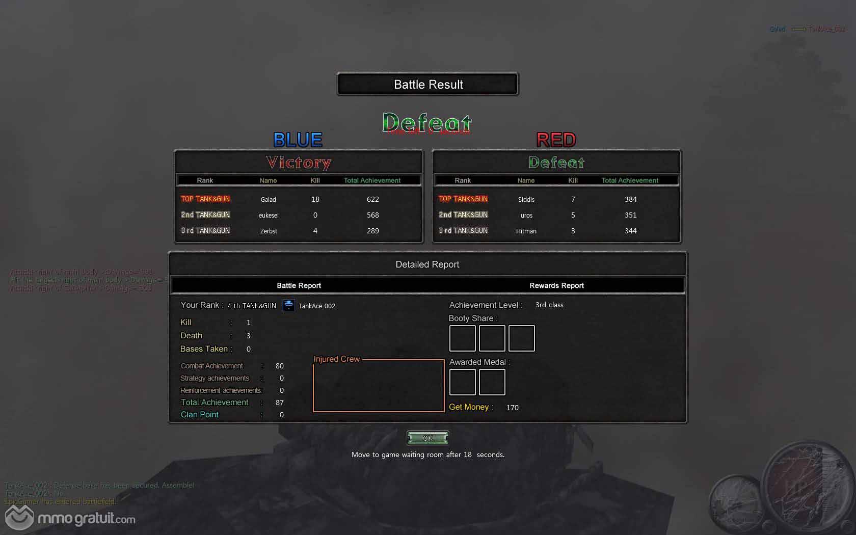 Cliquez sur l'image pour la voir en taille réelleNom : Tank Ace (20) copia.jpgAffichages : 42Taille : 97,5 KoID : 9688