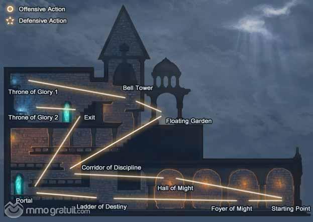 Cliquez sur l'image pour la voir en taille réelleNom : ga-dungeons-ruin-of-the-gods copia.jpgAffichages : 143Taille : 39,9 KoID : 9978