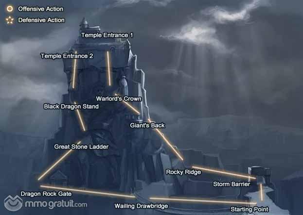 Cliquez sur l'image pour la voir en taille réelleNom : ga-dungeons-warlords-castle copia.jpgAffichages : 142Taille : 38,1 KoID : 9982
