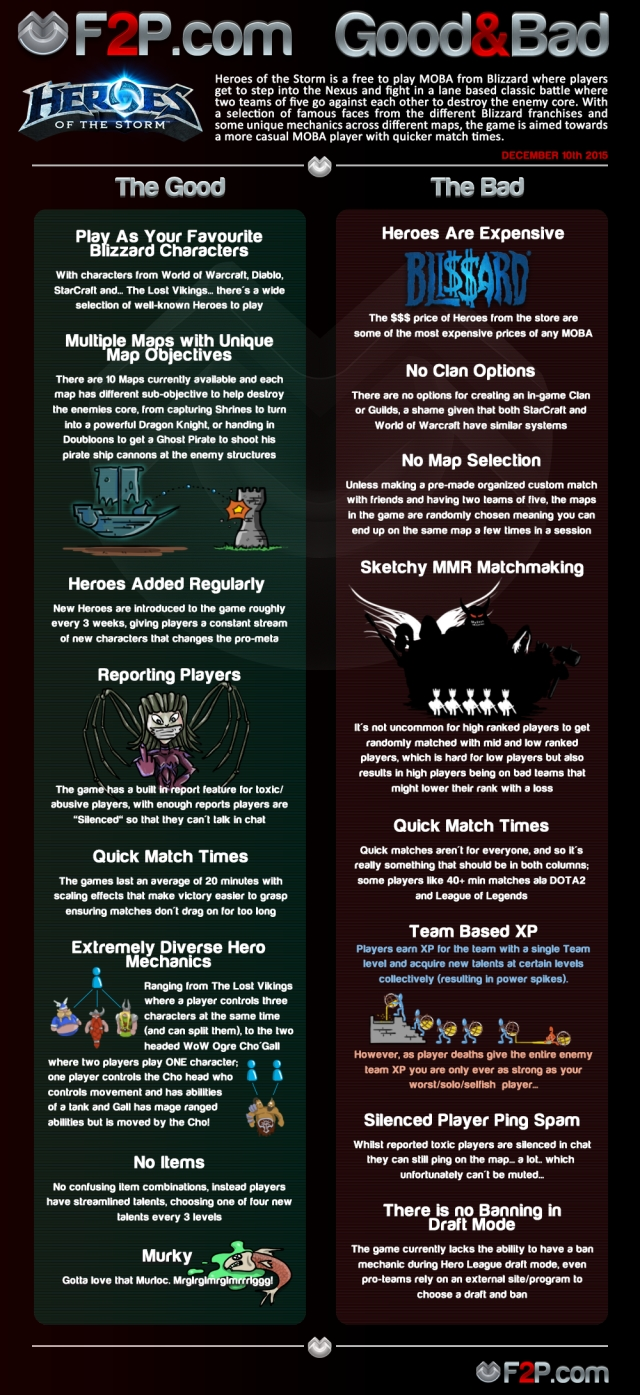 Heroes of the Storm - Good & Bad infographic image