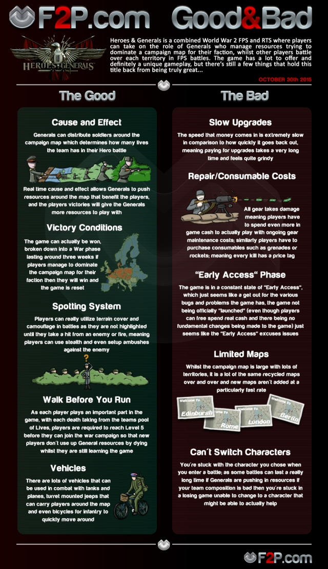 Heroes and Generals - Good & Bad - image